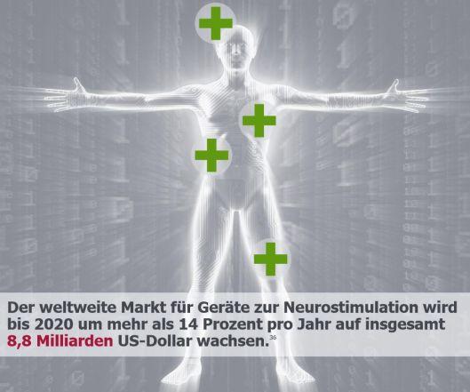 Automatisierung im Gesundheitswesen