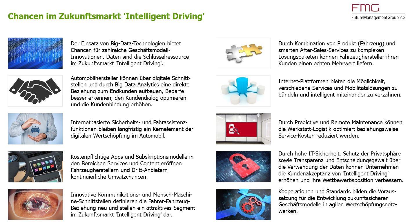 """Chancen im Zukunftsmarkt """"Intelligent Driving"""""""