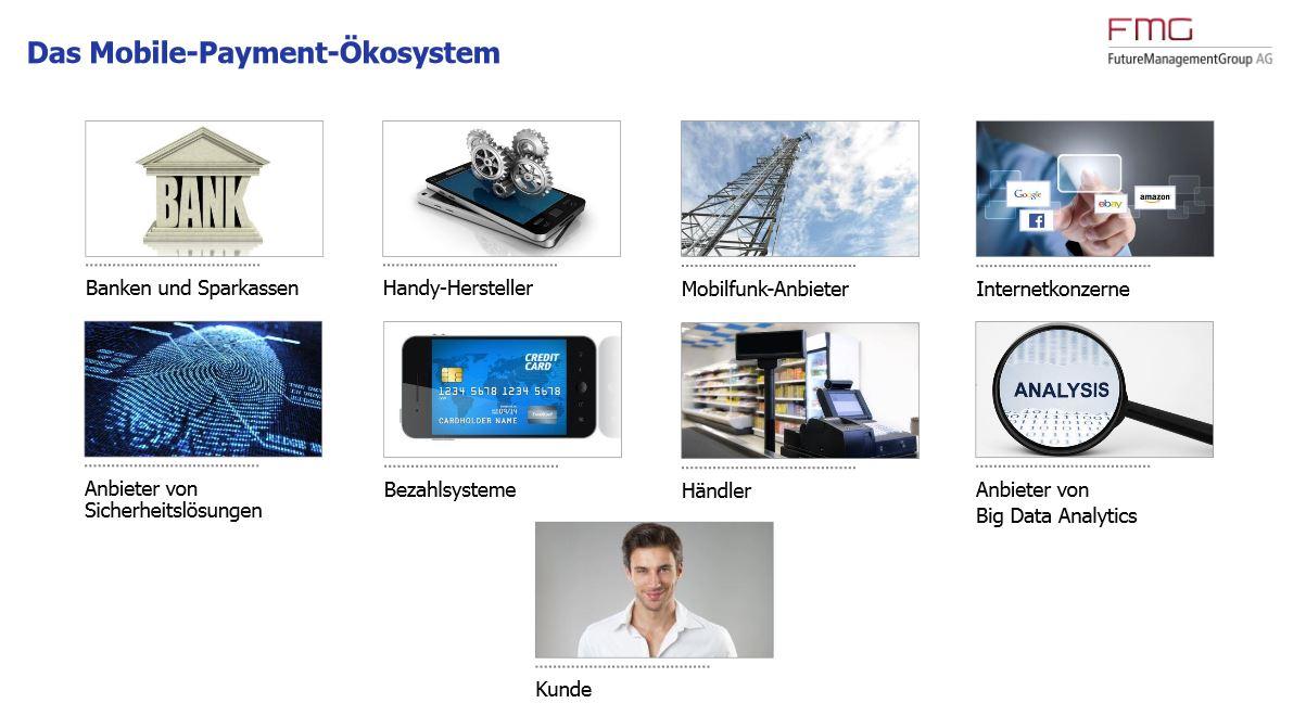Das Mobile Payment-Ökosystem