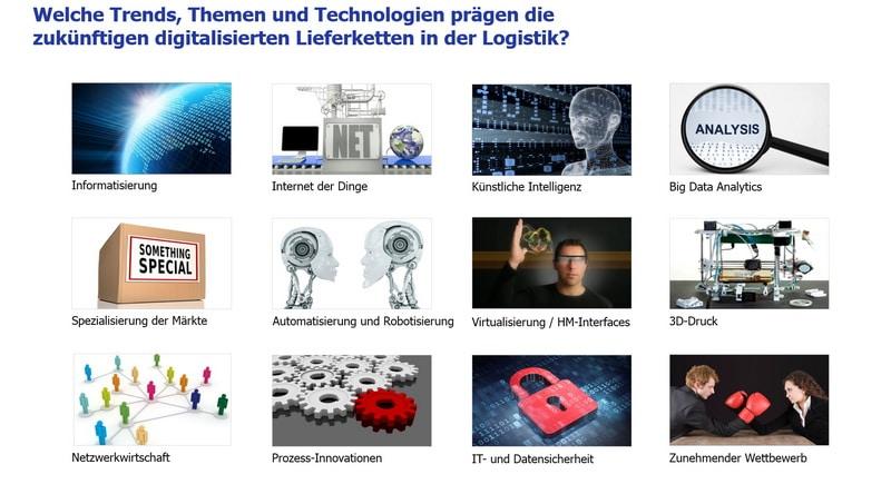 Welche Trends, Themen und Technologien prägen die zukünftigen digitalisierten Lieferketten in der Logistik?