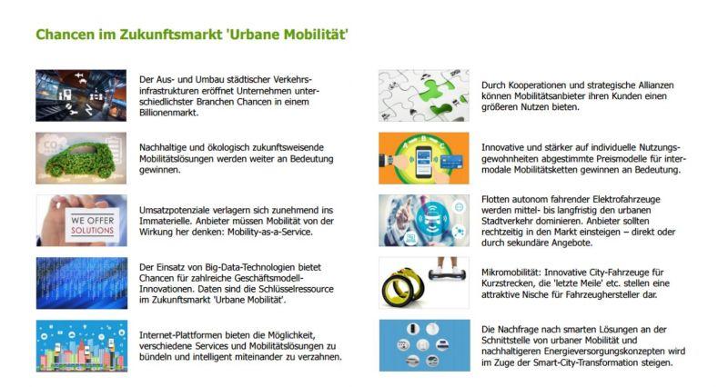 """Chancen im Zukunftsmarkt """"Urbane Mobilität"""""""