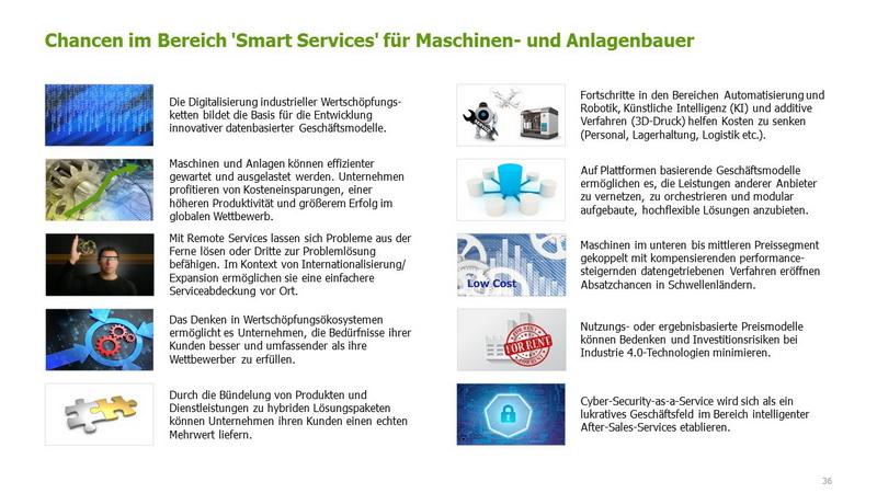 """Chancen im Bereich """"Smart Services"""" für Maschinen- und Anlagenbauer"""