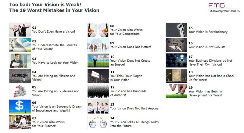 The 19 worst mistakes in your vision