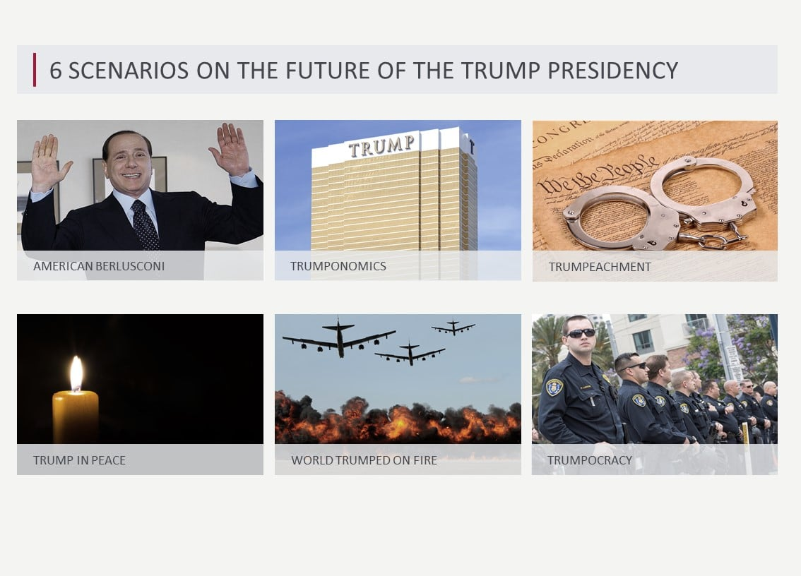 Safeguard your vision and strategy through scenarios! Exemplified with 6 scenarios on the Trump presidency